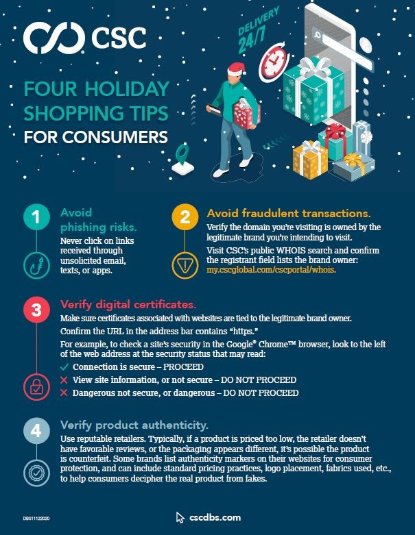 Four holiday shopping tips for consumers
