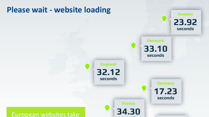 EU website loading