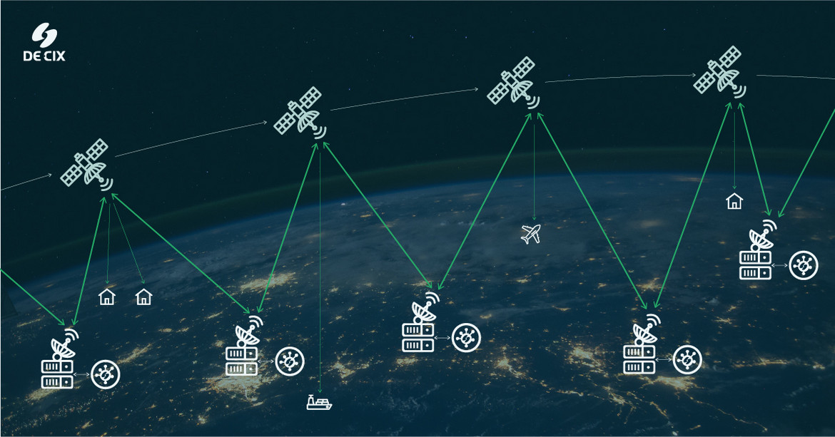 Figure 1: To offer the best performance to end users, satellite network operators should connect into the geographically nearest hub that supports a sizeable and diverse digital ecosystem.